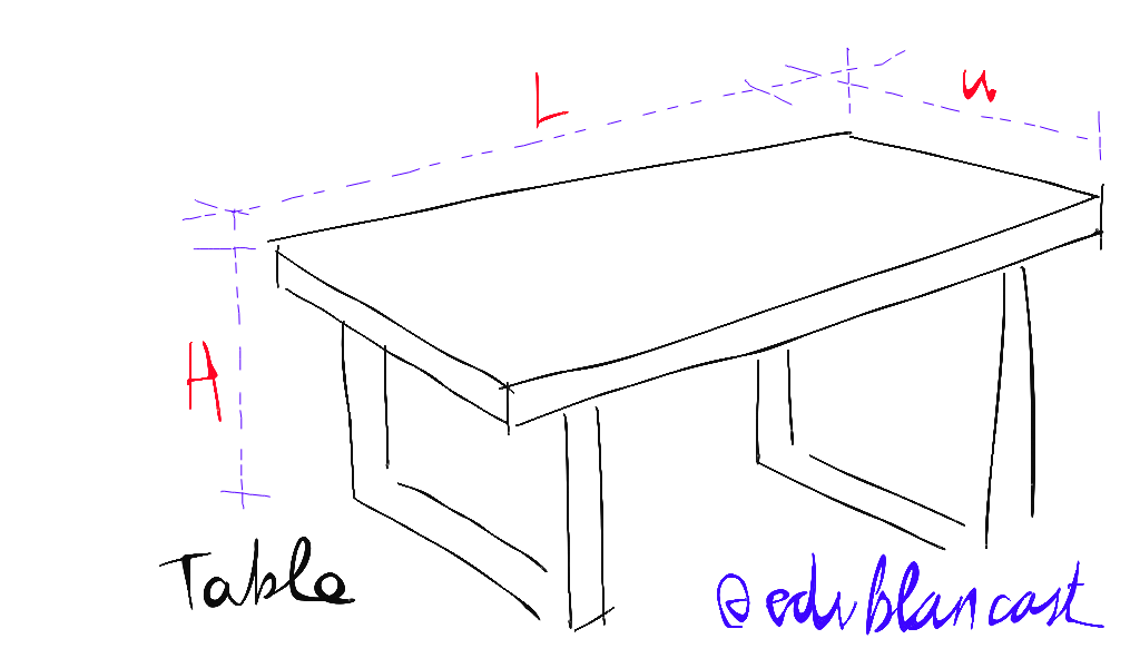 Dining table dining table revit family for Table design sketch